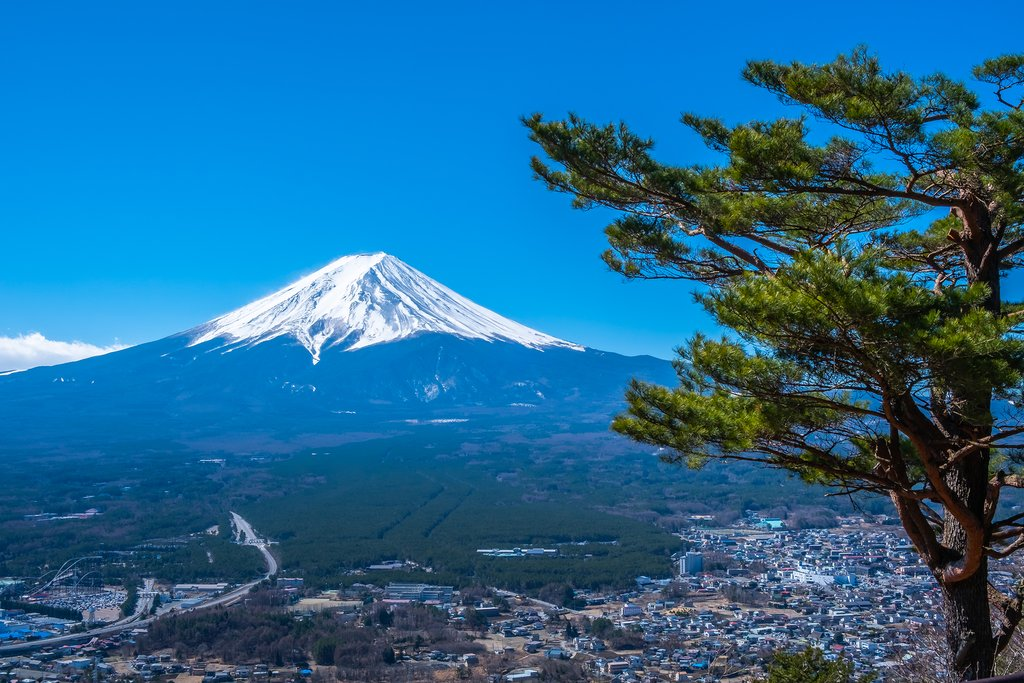 How to Get to Mt. Fuji