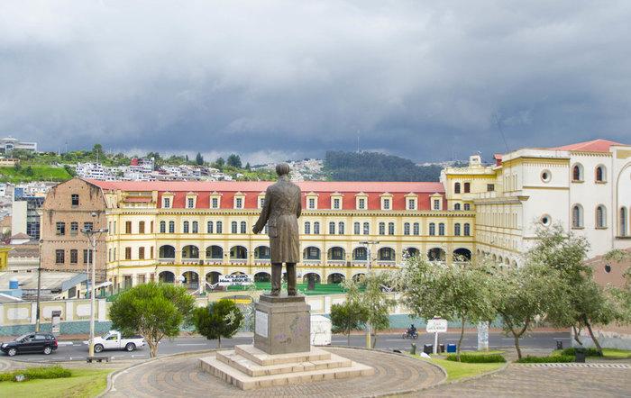 Quito Activities