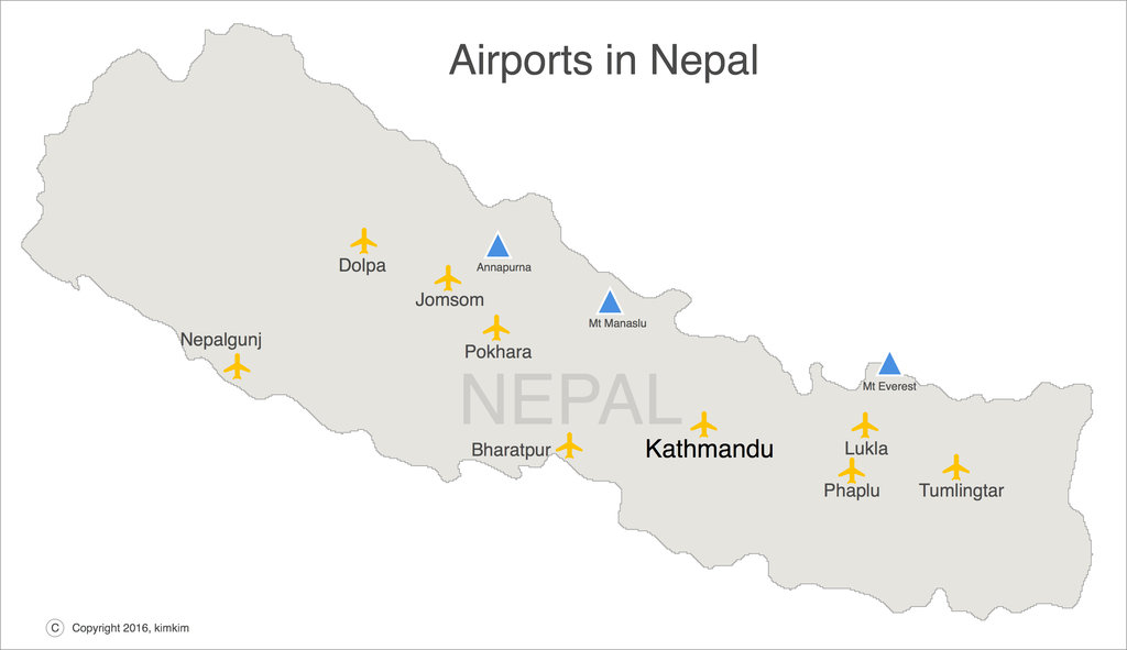 Map of Airports in Nepal